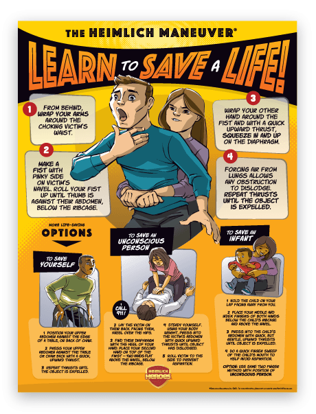 Heimlich maneuver choking safety poster